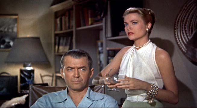"""an analysis of james stewarts character in the movie rear window Directed by the master of suspense, alfred hitchcock's rear window is an edge-of-your-seat classic starring two of hollywood's most popular stars honored in afi's 100 years 100 movies for excellence in film, rear window has also been hailed as """"one of alfred hitchcock's most stylish thrillers"""" (leonard maltin's classic movie guide."""