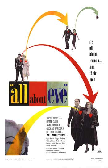 All About Eve filmposter